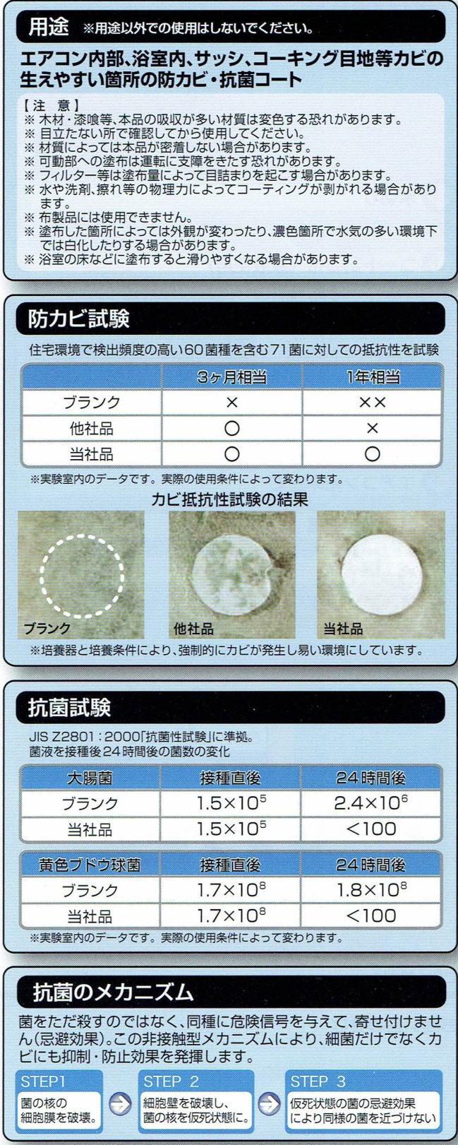 防カビ抗菌コートメーカー配布パンフ防カビ試験表